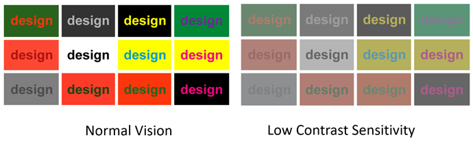 Low contrast senistivity - Designing technology for seniors