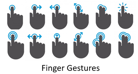 Movement - Finger Gestures