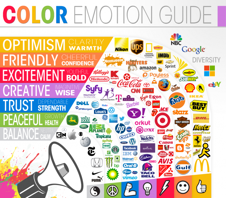 Color emotion guide - Designing technology for seniors
